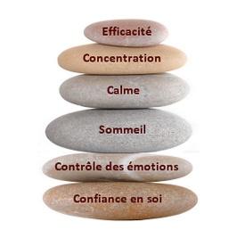 gestion-des-emotions-sophrologie